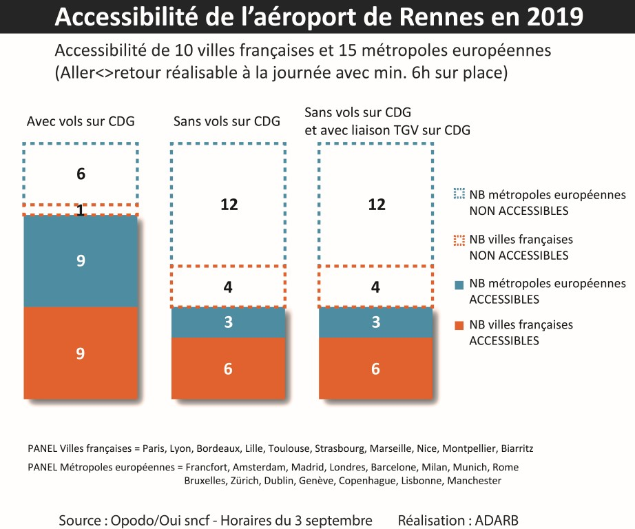 accessibilite-aeroport-rennes-2019